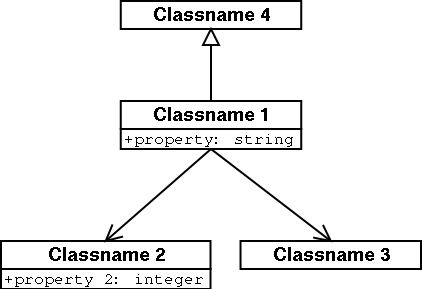 Class diagram ccuart Gallery